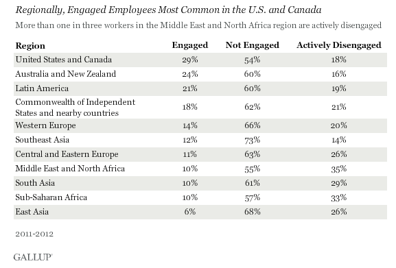 Gallup-Engagement-Survey-2