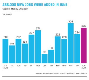 Finance and Accounting Jobs Report July 2014