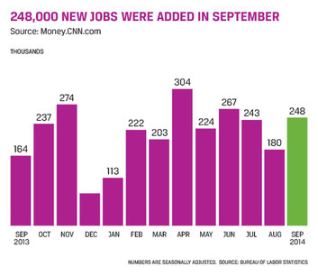 Finance and Accounting Jobs Report: October 2014