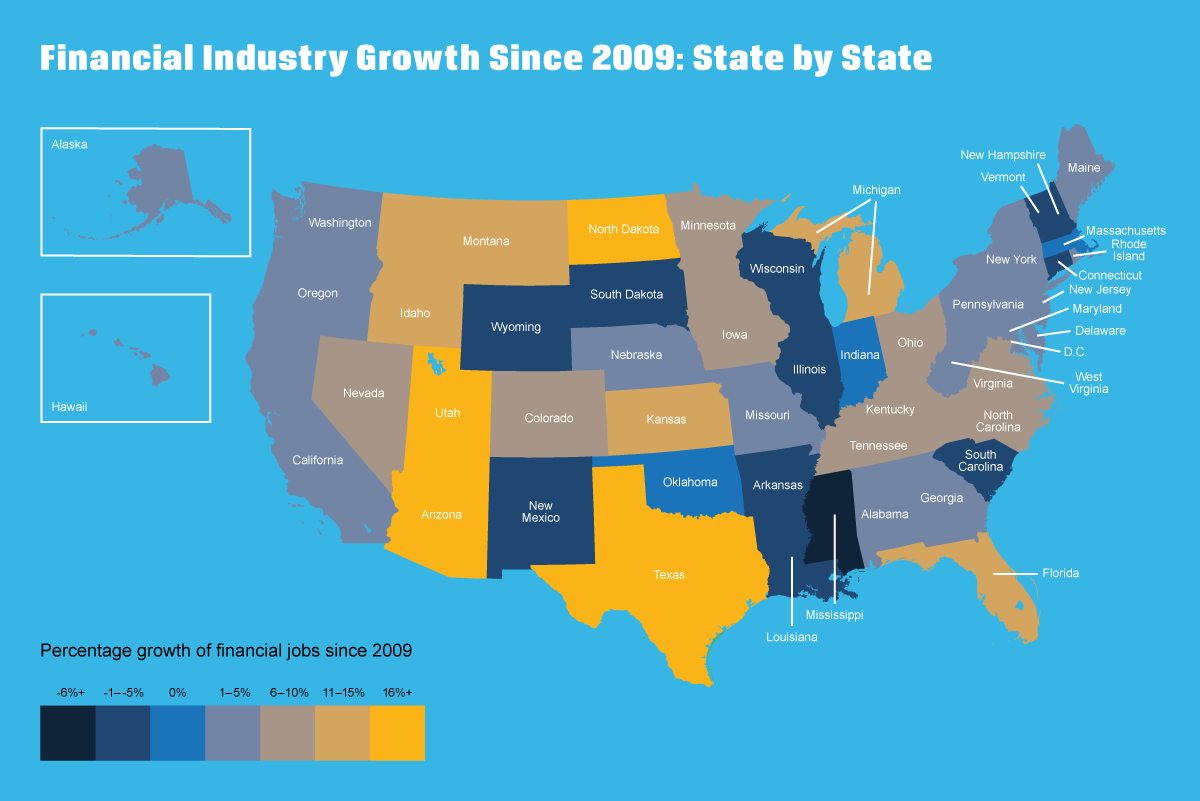 1. US Financial Employment Growth by State